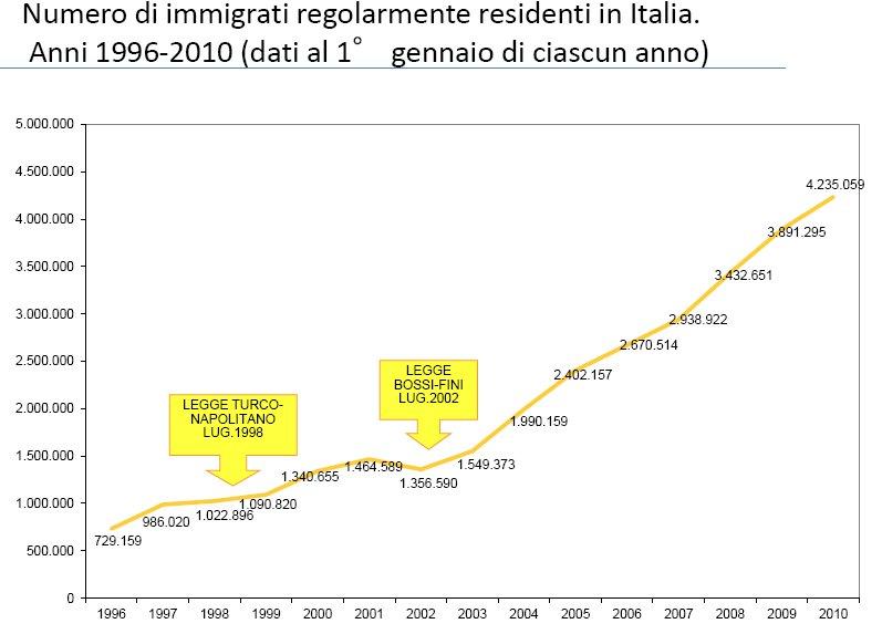 Italiani senza cittadinanza: il silenzio degli innocenti